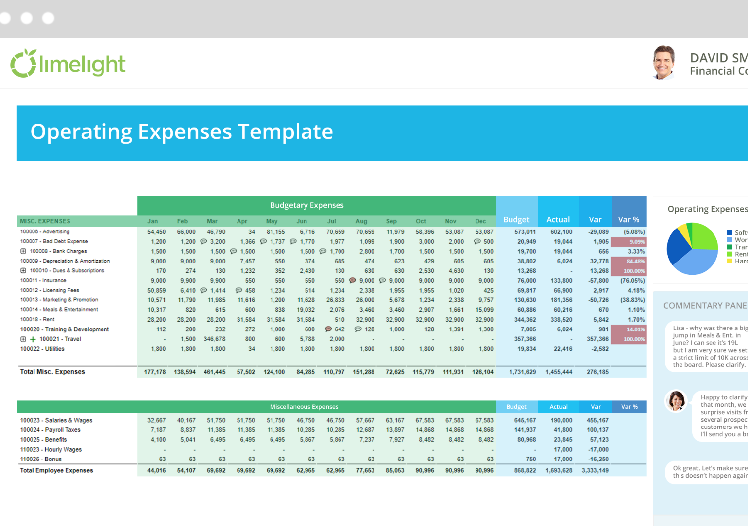 Limelight Operating Expenses